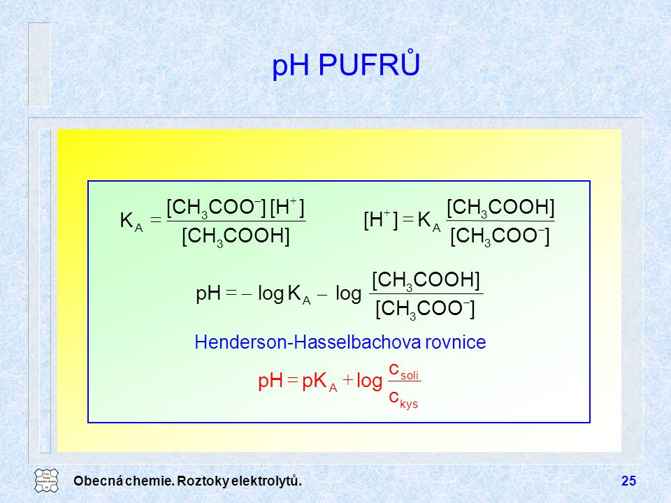 pH PUFRŮ c log pK pH + = ] COO [CH COOH] K - log [H